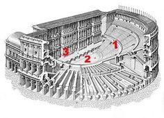 Dibujo de la estructura del teatro romano