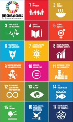 17 Global Goals for Sustainable Development on Earth* – *No Hunger, No Poverty by Sdgs Goals, Un Sustainable Development Goals, Poverty And Hunger, Global Citizenship, Wine Tourism, Sustainable City, Climate Action, Setting Goals, Sustainability