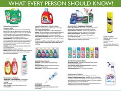 It's amazing what's in the every day products people use. Sad really. These toxins contribute to issues like asthma, allergies, eczema and so much more....even cancer. You have a choice with where you shop and what brands and companies you support. Make the switch to healthier products.