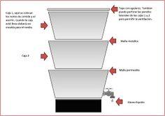Soluciones solares: Compostera casera con lombrices (Proyecto de ciencias) Green, Plants, Florida, Cactus, Gardening, Diy, Backyard Hammock, Irrigation Systems, Gardens