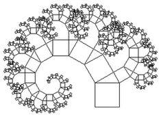 """Résultat de recherche d'images pour """"arbre fractales/"""""""