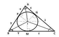 Matematică - rezolvări detaliate: Problemă cu cerc înscris în triunghi