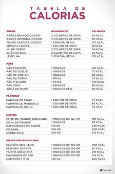 Tabelas de Calorias