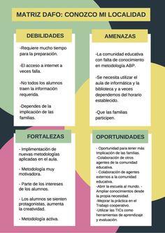 El centro ABP por Mª Carmen Miquel