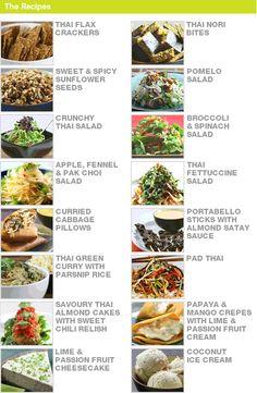 The raw food lifestyle ebook books pinterest diet books and the raw food lifestyle ebook books pinterest diet books and raw food diet forumfinder Choice Image