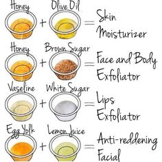 Best Remedies For Anything #Beauty #Trusper #Tip