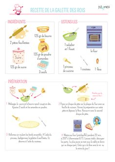 recette-et-texte-et-image-la-galette-des-rois. Learn French Free, Learn French Beginner, Learn To Speak French, French For Beginners, Learn German, French Signs, French Phrases, French Worksheets, French Class