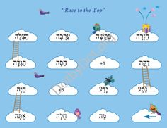 Skills covered: practicing words that end with an Alef, Ayin or Hay (silent ending)  Content: Kammatz and Patach word combinations  Includes: 8.5 x 11 full color game board, game title and game directions. All files will be e-mailed as a pdf.