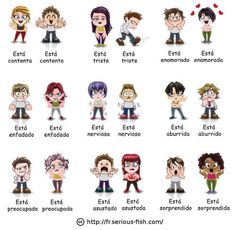 Emotions in Spanish. Many more materials for teaching emotions and states of being available on this website: http://espanolparainmigrantes.wordpress.com/2014/06/07/como-estas-estados-de-animo