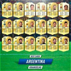 National Team in Fifa 17, Argentina National Team, Soccer Cards, Ea Sports, Messi, Trading Cards, Cool Things To Buy, Like4like, Gaming