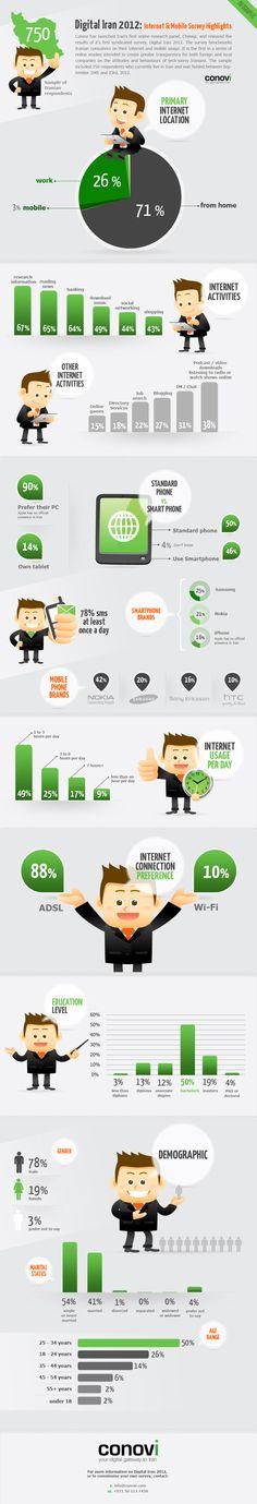 El Mundo Digital en Irán #infografia #infographic #internet