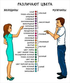 """""""Men are from Mars and Women are from Venus"""". We all encounter these differences almost every day on our lives. These hilarious illustrations perfectly depict the difference Stupid Funny, Funny Jokes, Hilarious, Funny Emoji, Boys Vs Girls, Men Vs Boys, Men Vs Women, Sexy Women, English Vocabulary"""