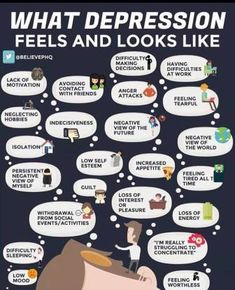 Depression infographic: 'What depression feels and looks like'. Mental Illness Awareness, Mental Health Illnesses, Depression Awareness, Mental And Emotional Health, Mental Health Matters, Mental Health Quotes, Understanding Depression, Understanding Anxiety, Mental Disorders