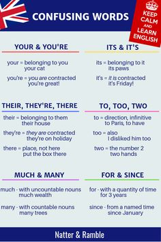 Common mistakes in english confusing words in english your you re its it s their they re there to too two much many for since learn english grammar english grammar learnenglish englishlesson studyenglish learn english English Grammar Tenses, Teaching English Grammar, English Writing Skills, English Vocabulary Words, Learn English Words, English Phrases, English Language Learning, English Lessons, English English