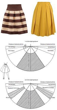 Pattern skirt & quot; polusolntse & quot;  pleated.  |  WomaNew.ru - sewing lessons.