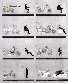 Your Posture On A Motorcycle Explained.  Makes me want to get a crotch rocket now!