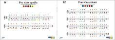 Výsledek obrázku pro bobotubes noty Periodic Table, Words, Music, Periodic Table Chart, Musica, Musik, Music Games, Horses, Muziek
