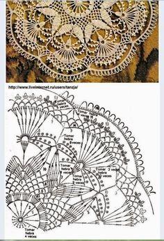 (1) Одноклассники Crochet Shawl Diagram, Free Crochet Doily Patterns, Crochet Motifs, Crochet Squares, Thread Crochet, Crochet Fairy, Crochet Home, Crochet Dollies, Crochet Decoration