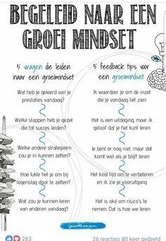 Leerlingen begeleiden volgens de groeimindset of growth mindset. Zen Mode, Fixed Mindset, Success Mindset, Visible Learning, Burn Out, Leader In Me, Positive Mindset, Motivation, Kids Education