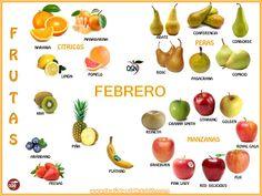 Frutas de febrero (España)