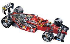 Ferrari 87/88