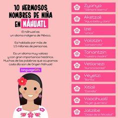 Las Mejores 13 Ideas De Nombres Mayas Nombres Mayas Nombres Nombres De Bebes