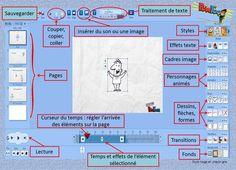 Créer des capsules pédagogiques en classe ! Powtoon : http://www.powtoon.com/ - Site de stylo-rouge-et-crayon-gris : Tutoriel http://www.stylo-rouge-et-crayon-gris.fr/capsules-p%C3%A9dagogiques/
