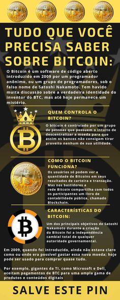bitcoin niujorko akcijų rinka crypto trading demo paskyra