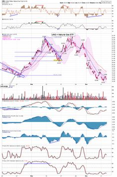Breakpoint Trades #RenkoCharts&Trading