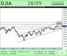 DowJonesIndAvg - DJIA - 28/09/2012 #DJIA #analises #bovespa