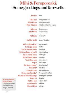 "comradehero: "" Kia pai tō wiki mutunga - Have a good weekend! School Resources, Teaching Resources, Teaching Ideas, Primary Teaching, Maori Songs, Waitangi Day, Maori Symbols, Maori Patterns, Maori Designs"