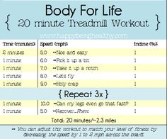 Body For Life Treadmill Workout. I'll see if I can do this one :)!