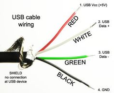 Usb wire color code and the four wires inside usb wiring pinterest usb cable electrical engineering pics cheapraybanclubmaster Choice Image