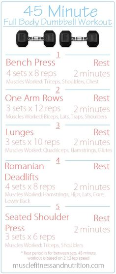 This week's featured workout is another one I found on Pinterest! I did this over the weekend. I'm not a big fan of the fitness center at my apartment, but sometimes it's better t…