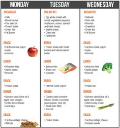 A 30 day indian vegetarian diet plan for weight loss quick saves