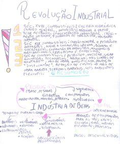 """159 curtidas, 1 comentários - Edu (@resumoedu) no Instagram: """"Módulo - geografia I revolução industrial 1, 2 e 3 e indústria de bem: produção, capital e consumo…"""""""