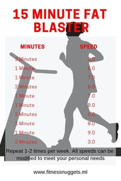 Need for workout plans? Kindly view this fitness workout pin reference 7999683214 immediately. Fitness Tracker, Fitness Tips, Health Fitness, Fitness Men, Fitness Products, Fitness Humor, Muscle Fitness, Fitness Quotes, Treadmill Workouts