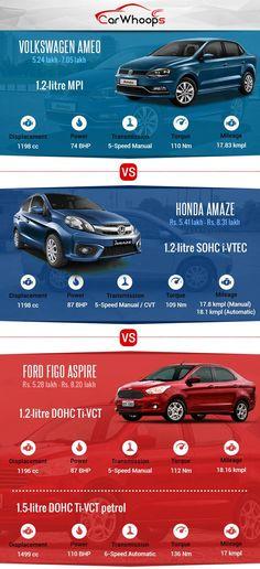 12 Car Comparisons Ideas Car Comparison Hyundai