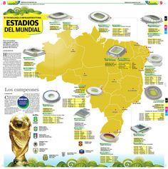 World Cup Stadiums, Infographic by Carlos Jair Hernandez Galindo | El Mundo De Poza Rica