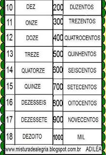 numerais Periodic Table, Literacy Activities, Reading, Kids Education, Poster, School, Bahia, Periotic Table