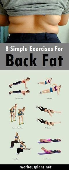 Belly Fat Workout - Lose Fat Belly Fast - 8 Simple Exercises To Reduce Back Fat Fast Fitness Workouts, Easy Workouts, Fitness Diet, At Home Workouts, Health Fitness, Yoga Fitness, Workout Routines, Workout Ideas, Workout Plans