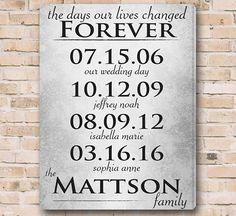 The Days Our Lives Changed Canvas Print Family Canvas Print