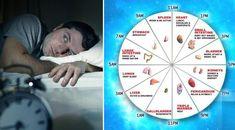 Budíte se každou noc ve stejnou hodinu a špatně spíte? Tady se dovíte, proč tomu tak je podle tradiční čínské medicíny