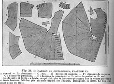 Miscellaneous Patterns and Diagrams from the 16th-19th Centuries - History of Fashion Design