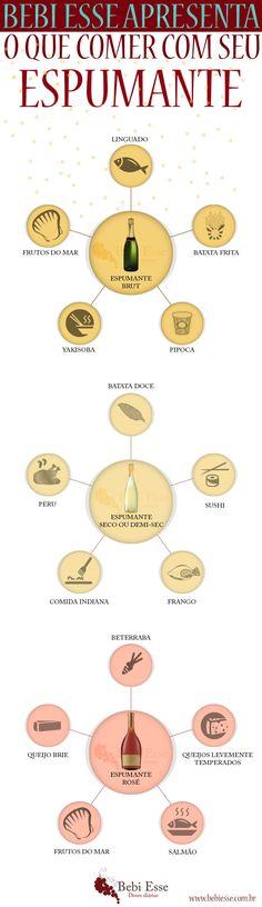 Harmonização: o que comer com seu espumante. Mais em: http://bebiesse.com.br/o-que-comer-com-espumante/