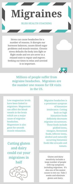 Dealing with migraines is horrible. Learn how you can reduce and possibly eliminate your migraines with these simple solutions.