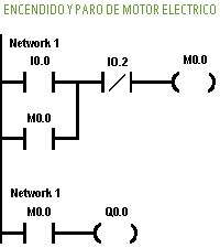 PLC Ladder Diagrams for Electrical Engineers (Beginners