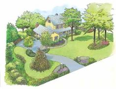 farm house landscaping | Country Farmhouse-Style Landscape (HWBDO10990) | House Plan from ...