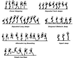 A simple plyometrics workout- great for improving muscle tone in the legs and butt. Increase number of repetitions, reduce time & complete as a circuit and you've got a superb workout. Ideal for basketball, netball, touch football and other high agility sports