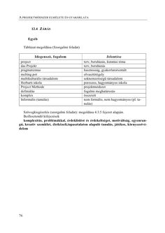Projektmunka   Digitális Tankönyvtár Sheet Music, Personalized Items, Projects, Music Score, Music Notes